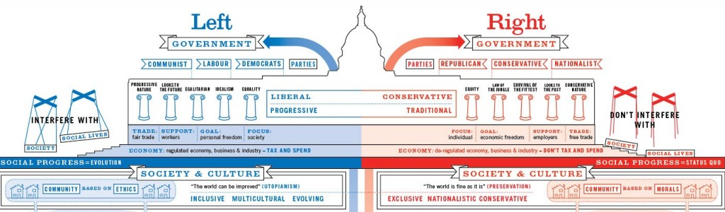 Left-vs-Right-US-Political-Spectrum-us-republican-party-22707903-1415-1022